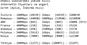 https://forum.donanimhaber.com/cache-v2?path=https%3a%2f%2fforum.donanimhaber.com%2fstore%2f07%2fe1%2f95%2f07e195183de0ff4c1e5d838631f525b5.png&t=1&text=0&width=87