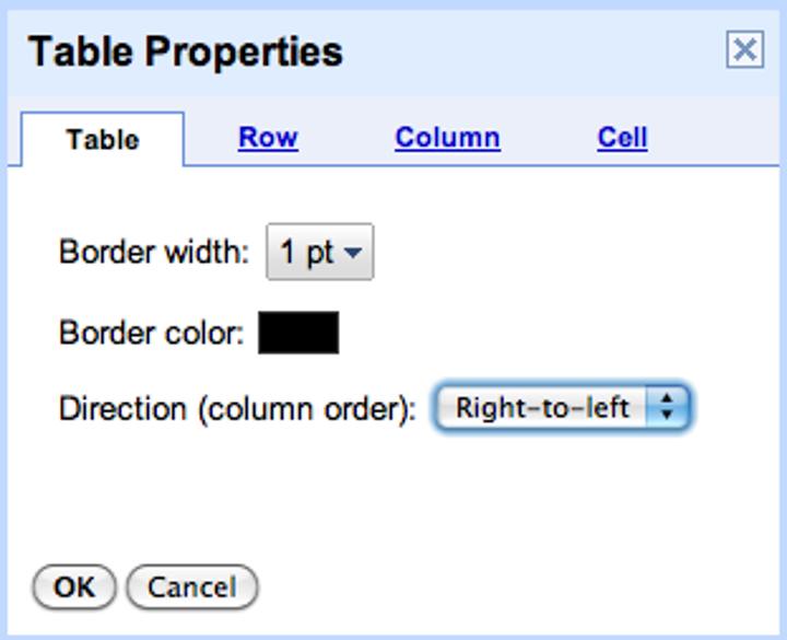 Google, Docs uygulamasına çizim ve resimler için kopyala-yapıştır fonksiyonu ekledi