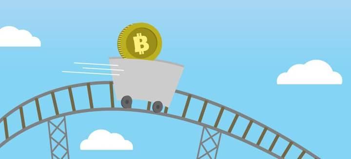 Bitcoin'de büyük düşüş: Yüzde 20 değer kaybı