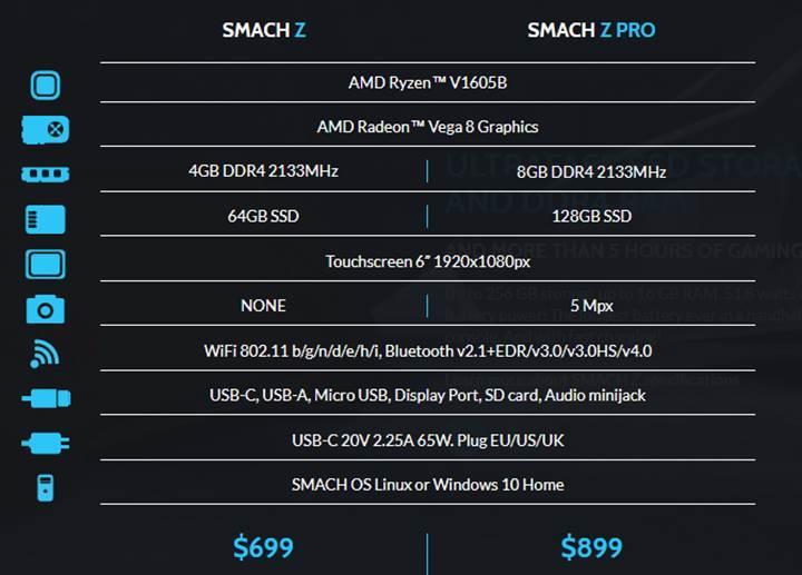 AMD Vega grafikli el konsolu ile tanışın