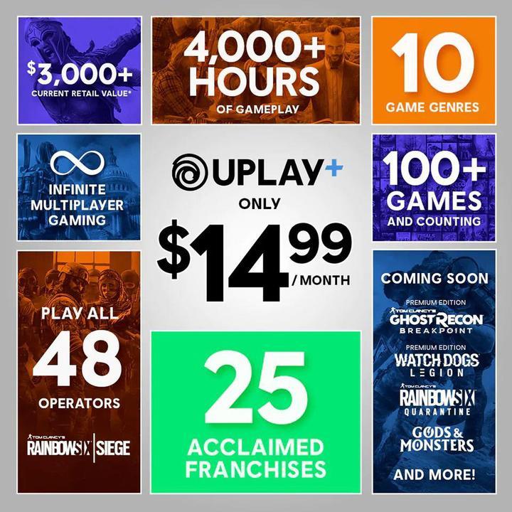 Ubisoft Uplay+ abonelik sistemi başladı