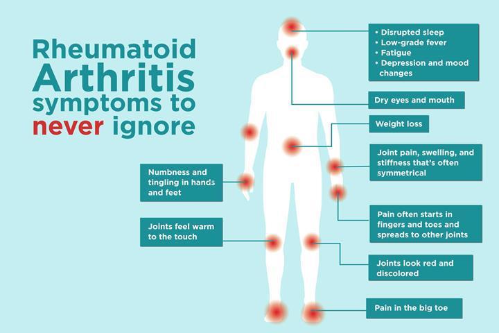 Enflamatuar hastalıkların tedavisinde yağ baloncuklarının kullanılması planlanıyor