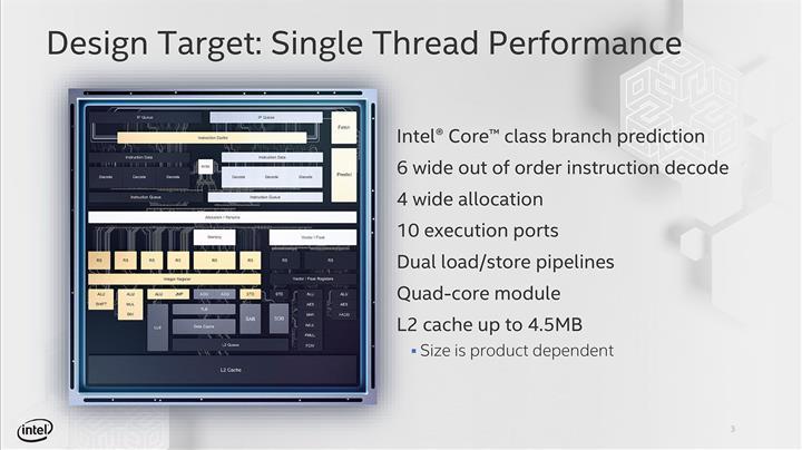 Intel Tremont mimarisini duyurdu