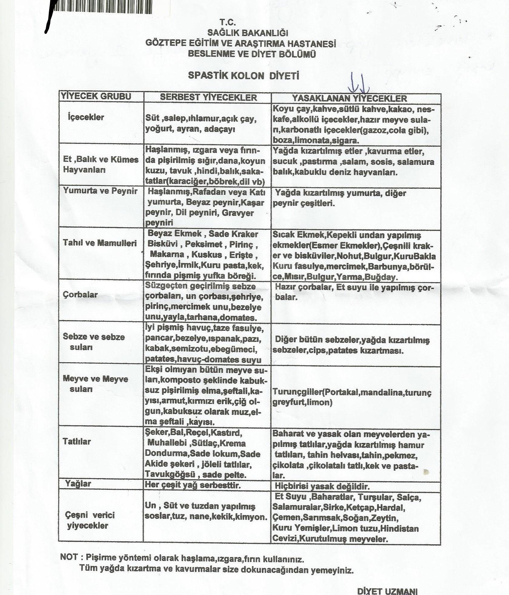 Spastik Kolon (İrritabl Barsak Sendromu) ve Beslenme